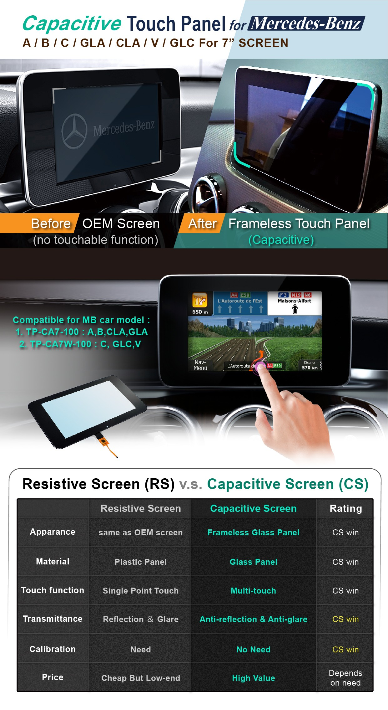 Capacitive Touch Panel for Benz