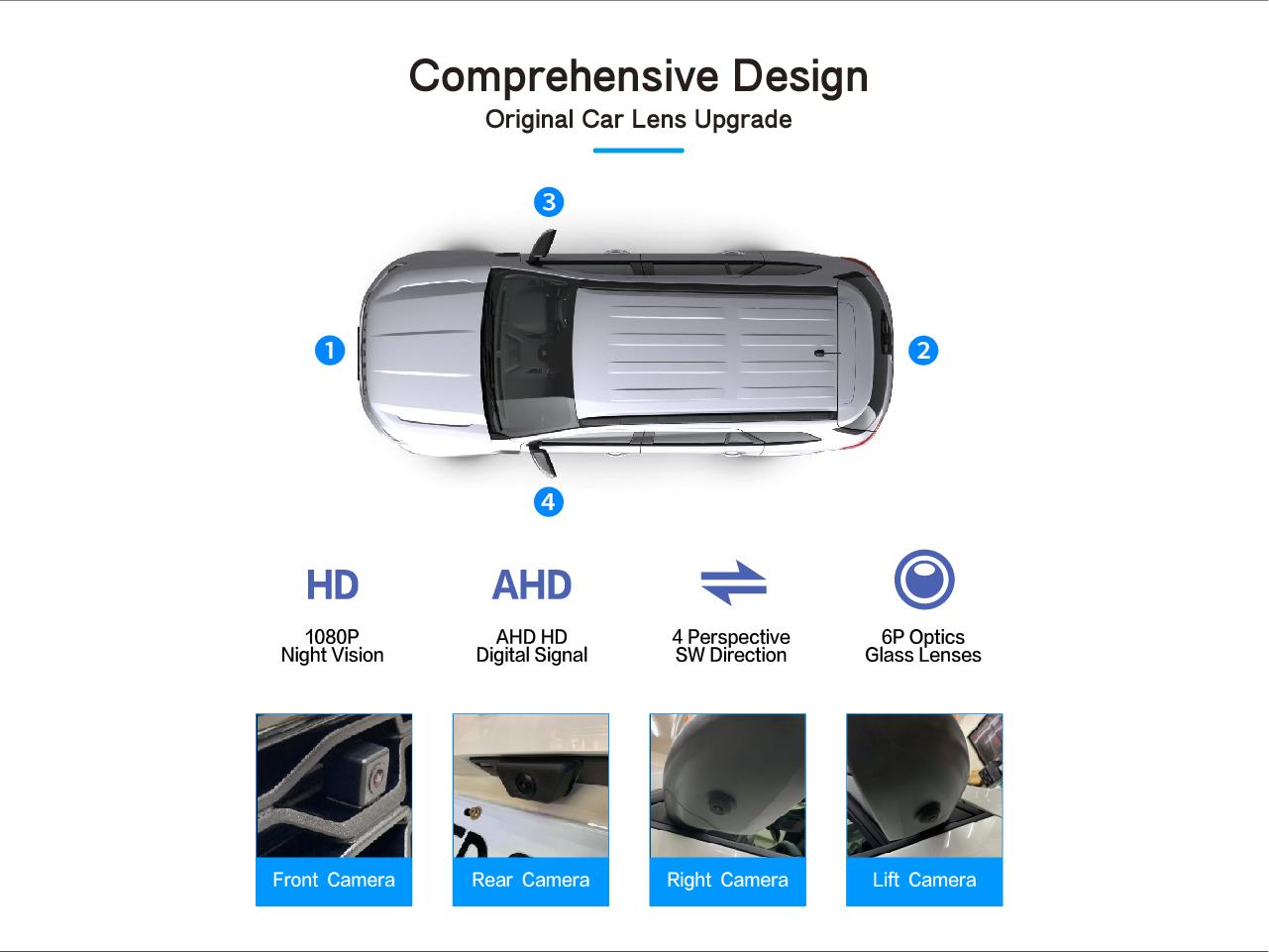 Original Car Lens Upgrade